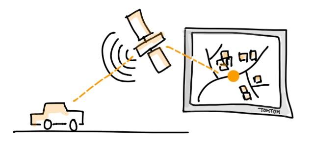 mehrzeit-mehrgeld-navigationssystem